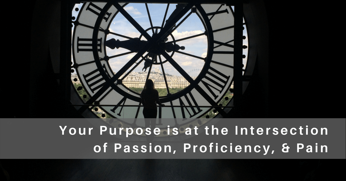 060 – Discover Your Purpose at the Intersection of Passion, Proficiency, & Pain